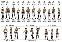 Attack on titan age and height