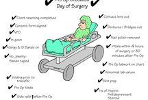 Kirurgisk praksis