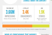 Cool Infographics and Stats / by PromoJam