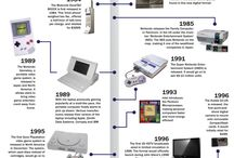 Teknologia history
