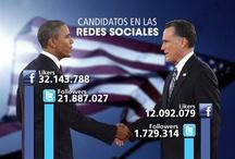 Obama vs Romney en las redes sociales. / La explosión de la web 2.0 ha traído consigo la aparición de nuevos espacios donde captar electores. En las redes sociales  ambos candidatos se vieron las caras. La estrategia de Obama en estas plataformas le valió la presidencia de los Estados Unidos.