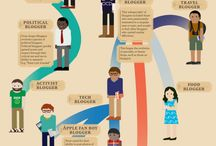 collection // lovely infographics