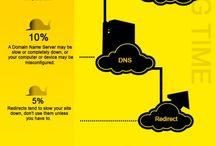 Usabilidad / Infografías de Usabilidad #infografías #usabilidad #ux #experienciausuario