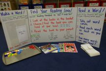 Classroom: Student Led Conferences