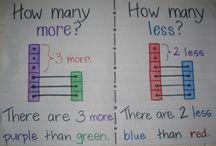 First Grade Math / by Tammy Shepard