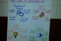 Energy Ideas