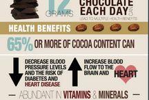 healthy tips & tricks