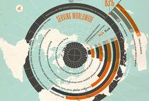 Dzen infographics