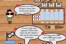 SEO - Sardinian Socio-Economic Observatory / Racconta la Sardegna attraverso i dati