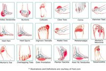 Pain Free Feet / Keeping your feet pain free from heel to toe!