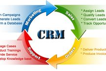 Way to Improve Your Services and Business with CRM Development / Getting a reliable customized software developing company plays an essential role in the CRM software development. CRM software is one of the most essential software that contributes to the growth and success of all types of businesses. It capitalizes the sale and prospects of the company thereby cultivating lifetime relationships with the established and current customers. The software can flawlessly handle sales, marketing and consumer services altogether.
