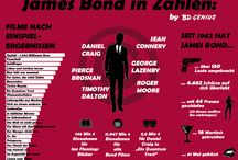 Genius Facts / FACTastische Infografiken zum Thema Film, Kino und Video on Demand. Facts, Infos, Fakten und allerlei Wissenswertes über James Bond und Co.