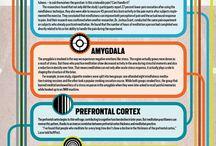 Spiritual Infographic