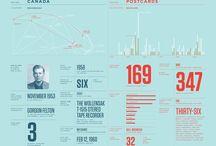 Infographics / by Ida Cheinman