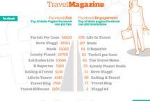 Infografiche / Infografiche