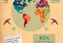 Travel Infogram
