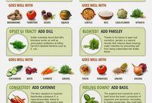 Health / Food&Drink