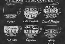 Espresso Yourself / Coffee and Coffeehouses