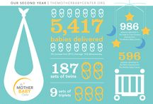 Infographics / The Mother Baby Center by the numbers