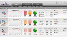 eG Innovations Demo / eG Enterprise Application Performance Management  Product Tours