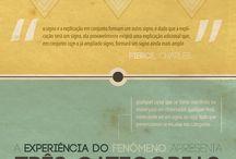 Estudo design