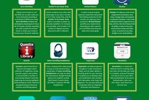 Educational Technology / Apps and class ideas