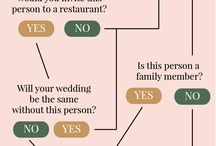 Wedding | Guests
