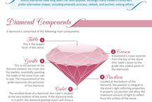 Wedding & Jewelry Infographics - Group Board / infographics related to Weddings & Jewelry - leave a comment and we'll add you as a contributer.