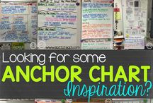 Anchor Charts for Elementary Classrooms