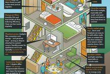 Energia megtakarítás