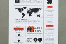 Wed / infography