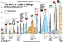 High Buildings
