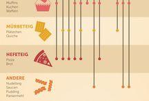 Glutensensivität