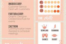 CV-ideas