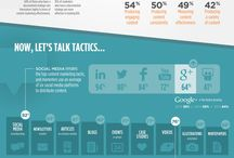Content Marketing / Useful infographics about the most effective form of marketing. #ContentMarketing. Learn more about it at: http://mobile-atom.com/content-marketing/