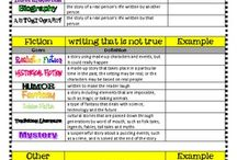Literacy / All things to do with reading, writing, speaking and listening.