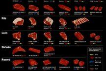 Beef Information