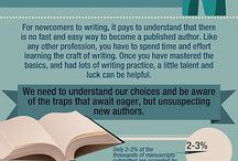 Writing-Business / From writer to author, blogger, freelancer