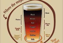 Beer!  / Beer, beer, and more Beer!