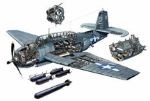 Grumman TBF (TBM) Avenger