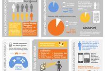 Infographics / by Futurama Sni