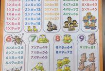 Home education - maths