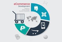 E-commerce Development Services / EIS popularly known for Affordable E-Commerce Website Design and Development services Company in Noida Delhi India  over various platforms like magneto, open cart etc.