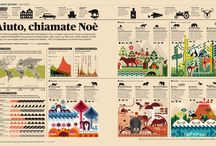 Oh, inspiration | Infographics