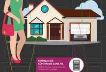 Infographies / Trouvez toutes les informations pour votre porte de garage et ouvre-porte de garage de façon simple et imagée avec les infographies Garaga. / by Garaga Inc.