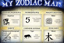 Freebies & Downloads / Get a #Free Gift Card to The Raw Food World & an Instant Desktop Download of your Zodiac Map Here!