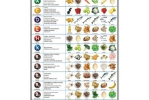 Content IDEAS Food - Food infographics