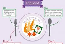 Etiquette and Manners / Thai people have many etiquette rules about their food, since it is so important to their culture and is shared. Check it out!