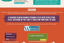 WordPress & Webtech Infographics