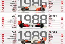 F1 1980-1990